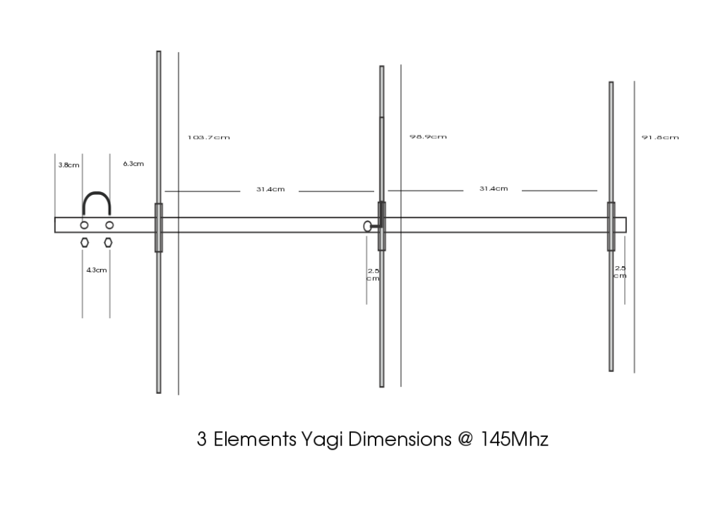 3 Elements Yagi Lightweight End Mount  Antenna By Panda