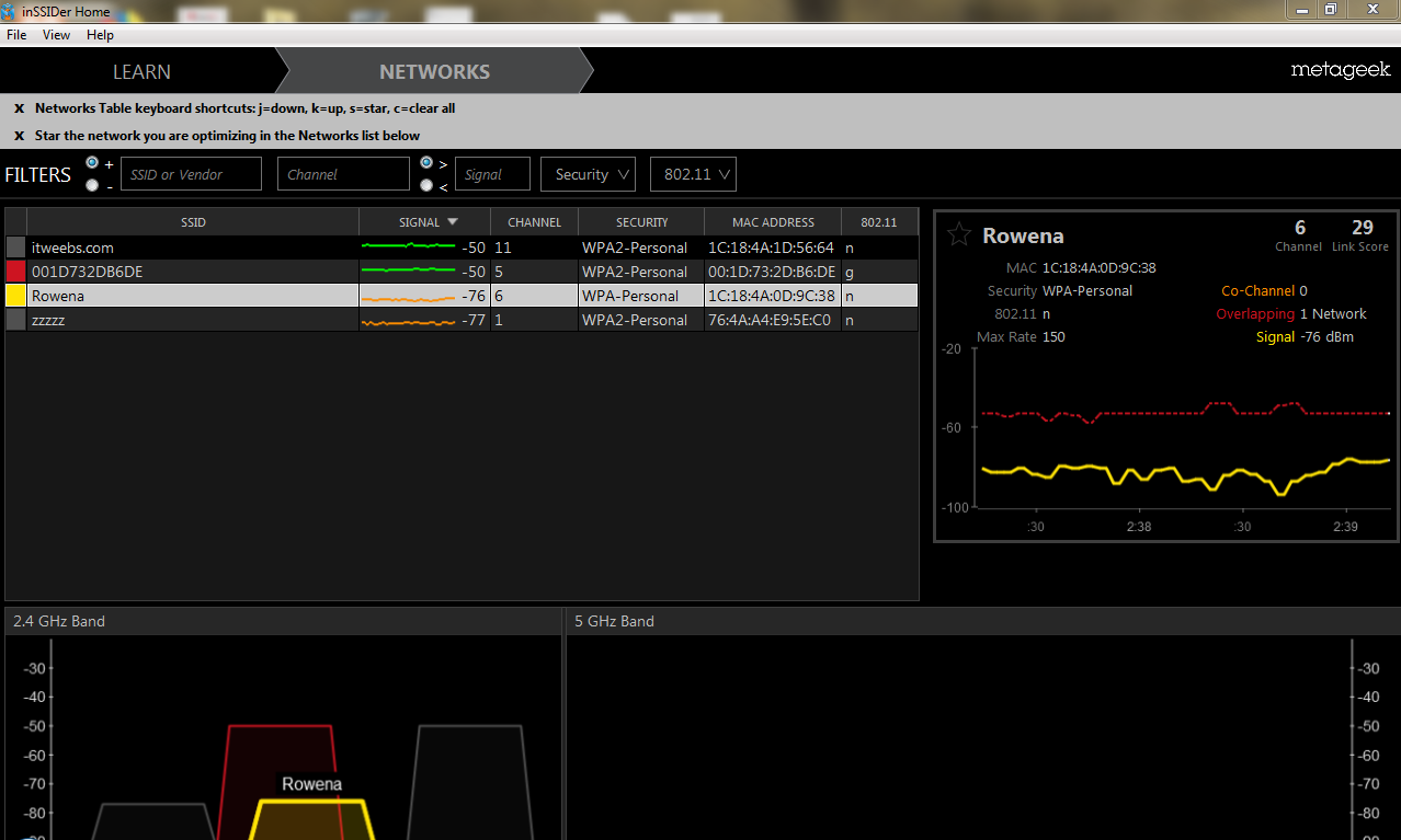 Screen shot dBm measurement taken from 15 Element Yagi