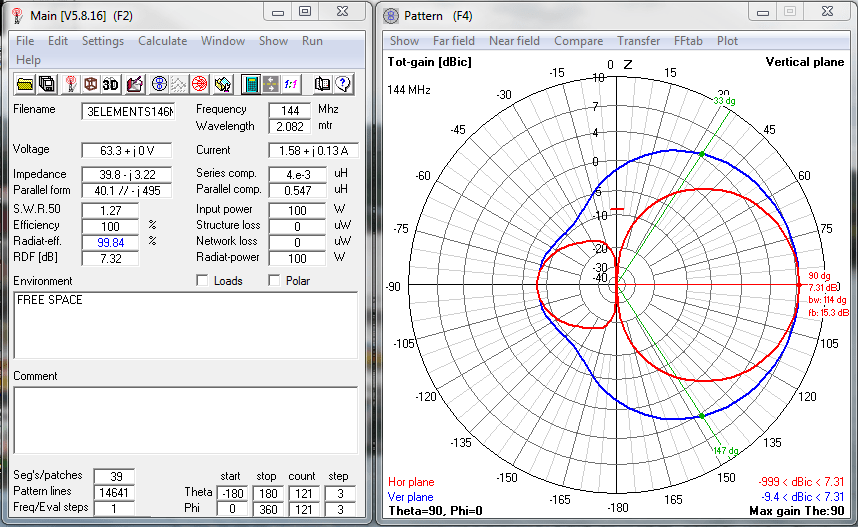 Antenna Pattern for 146Mhz