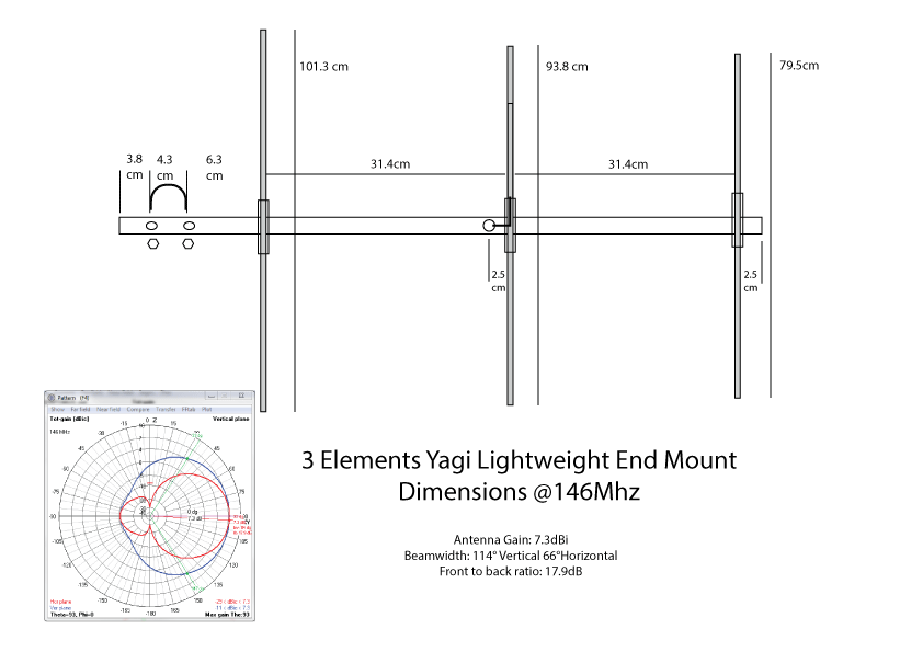 Dimension of 3 Elements Yagi @ 146Mhz